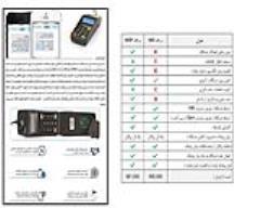 دستگاه N60P-N ذخیره شماره موبایل مشتریان - لوکس، ساده! اما قدرتمند |